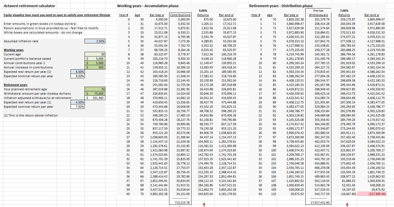 Spreadsheet Retirement Planning In Free Retirement Planning Excel Spreadsheet