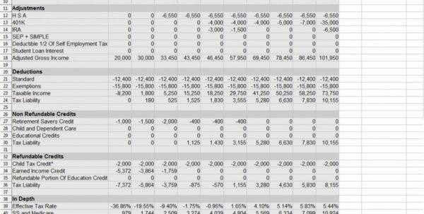 Spreadsheet Retirement Planning Intended For Retirement Planning Worksheet Selo L Ink Co Tax Spreadsheet Example