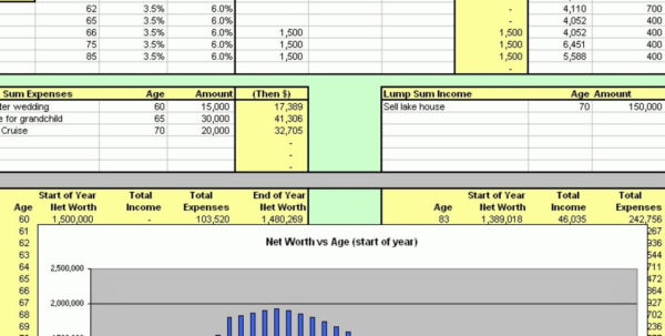 Spreadsheet Retirement Planning Pertaining To Retirement Planning Worksheet Excel Sample Worksheets Income Free