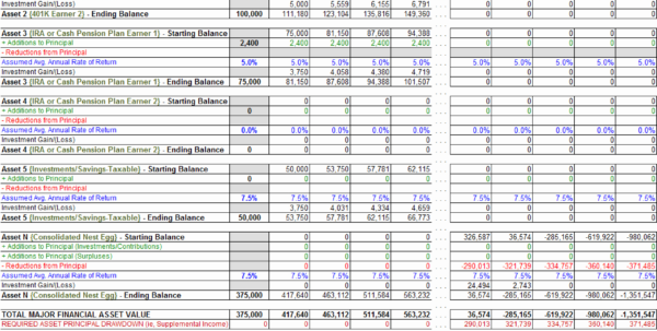 Spreadsheet Retirement Planning Within Lodeling – Page 10 – Just Another Wordpress Site