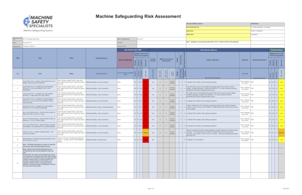 Spreadsheet Risk In Risk Assessment