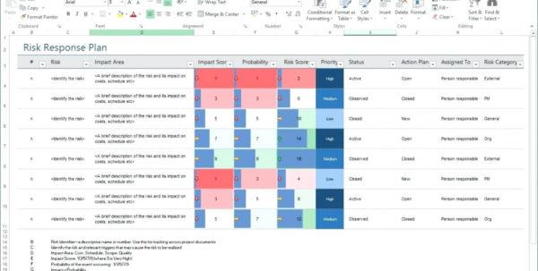Spreadsheet Risk Management For 026 Test Plan Template Xls Risk Management Analysis Spreadsheet