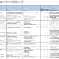 Spreadsheet Risk Management In Risk Management Spreadsheet  Spreadsheet Collections