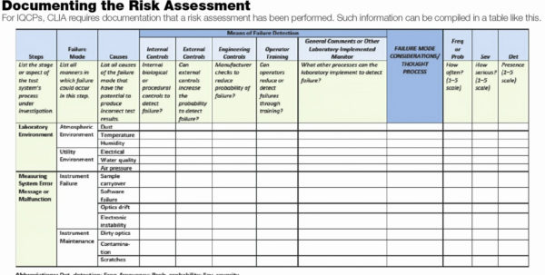 Spreadsheet Risk Management Within Forex Risk Management Excel Spreadsheet  Askoverflow