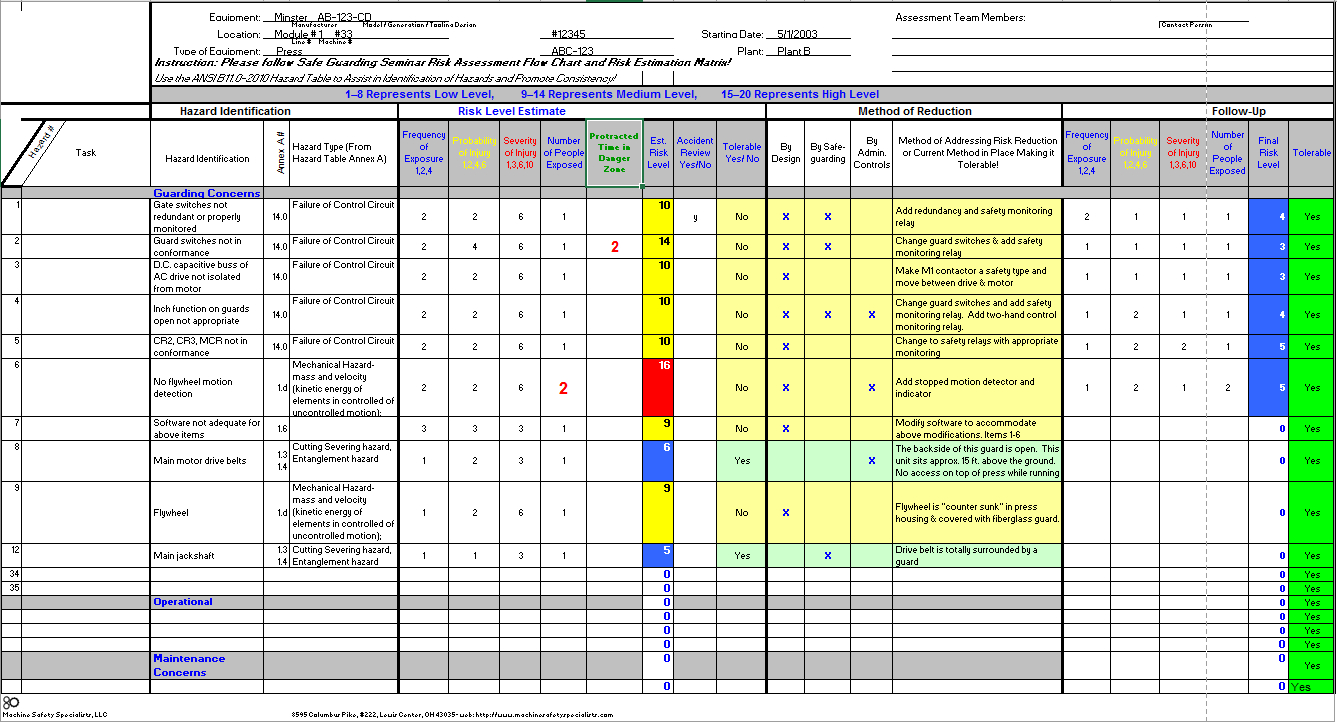 Spreadsheet Risk Within Free Risk Assessment Spreadsheet  Machine Safety Specialists