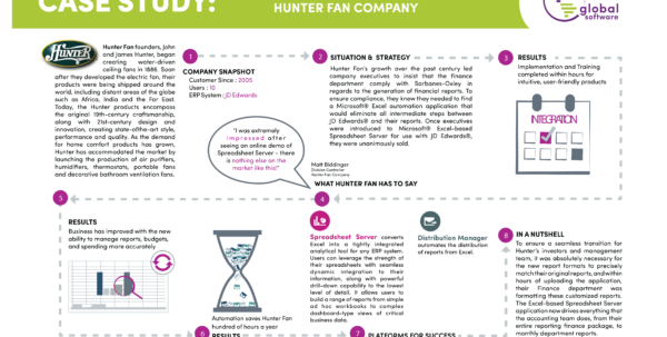 Spreadsheet Server Installation Inside Hunter Fan Company Case Study  Global Software Inc
