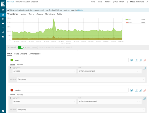 Spreadsheet Server User Guide With Featured Visualizations  Kibana User Guide [6.5]  Elastic