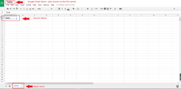 Spreadsheet Sheet Name Throughout Get A Tweet On Twitter When A New Tweet Is Created In A Row In A