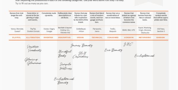 Spreadsheet Sheet Name With Regard To Fuze Branding  Brainstorm Worksheet  Tips For Naming Your Business