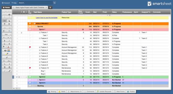 Spreadsheet Smartsheet In Free Excel Project Management Templates Agile Template Smartsheet