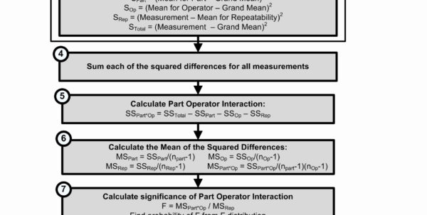 Spreadsheet Software Examples Regarding Spreadsheet Software Definition Unique Manual Sheet Examples J