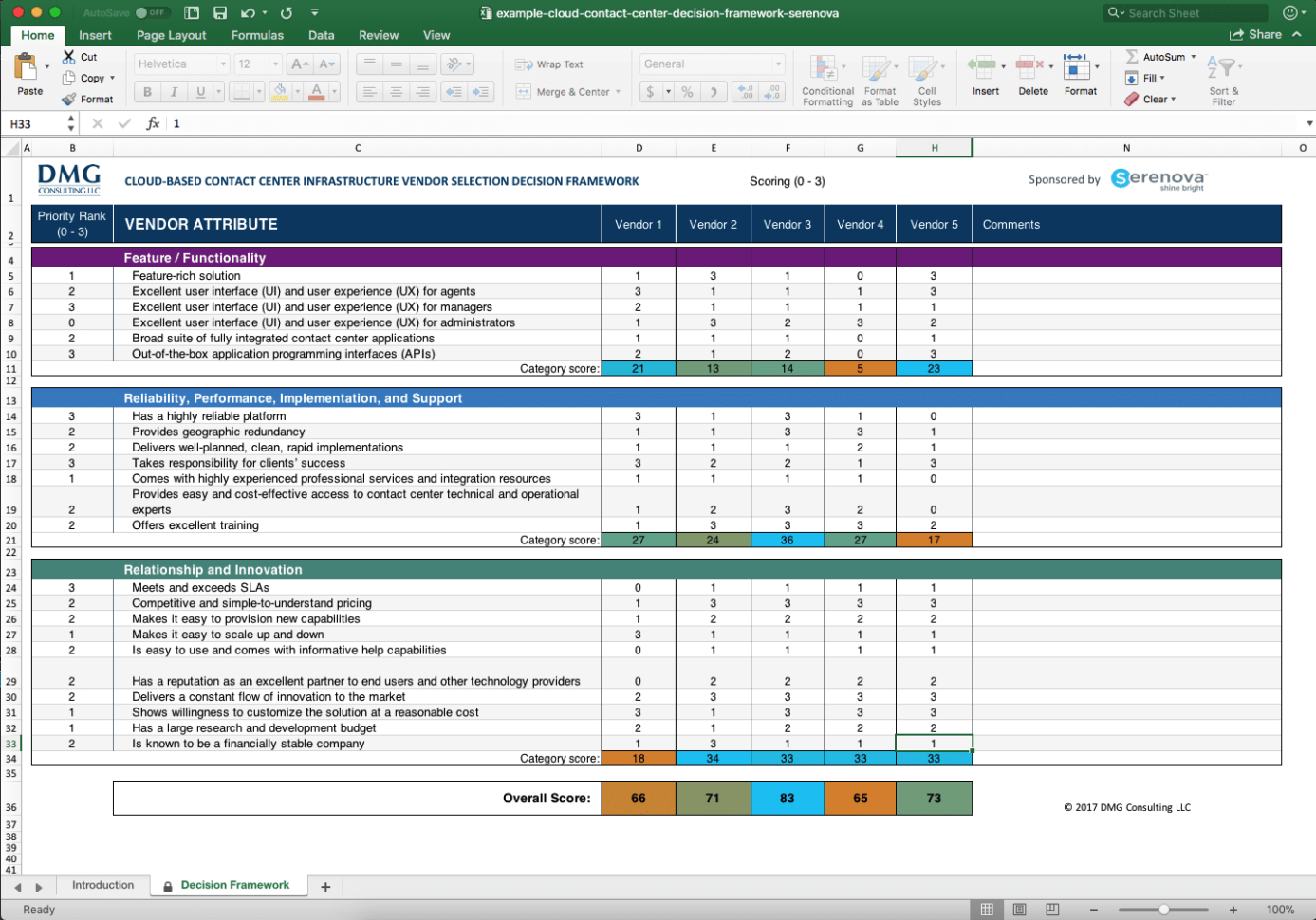 Spreadsheet Software Titles Intended For Cloud Spreadsheet App Excel Free Database Sample Worksheets In