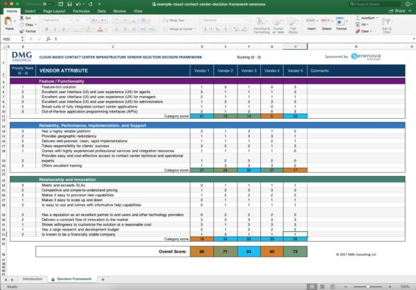 Spreadsheet Software Titles Intended For Cloud Spreadsheet App Excel Free Database Sample Worksheets In
