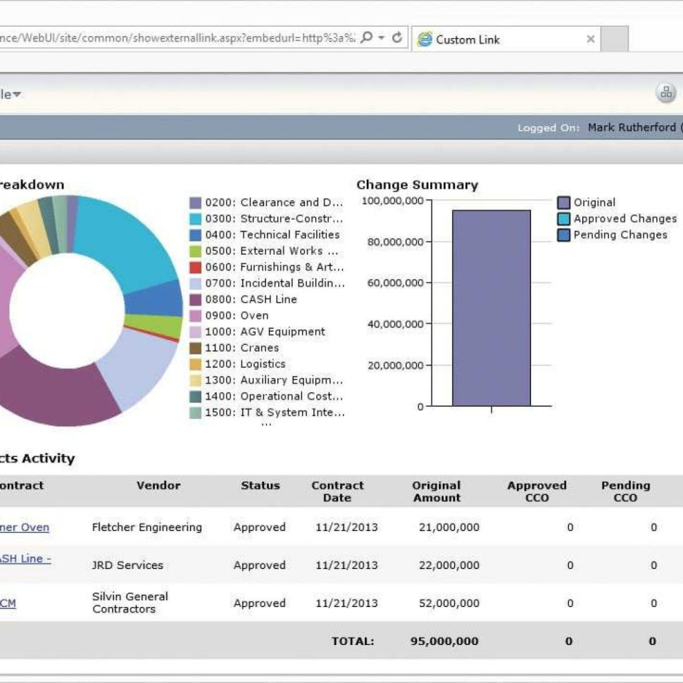 Spreadsheet Solutions Excel Throughout Contract Management  Real Estate  Workplace Solutions Within