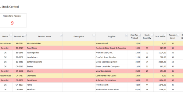 Spreadsheet Solutions Intended For Inventory Tracking Spreadsheet Simple Management Template Adnia