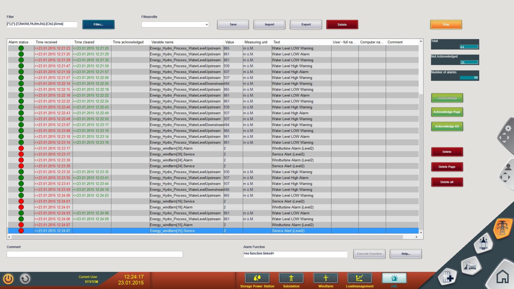 Spreadsheet Sort Throughout Sort Excel Spreadsheet  Spreadsheet Collections