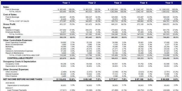 Spreadsheet Startup Throughout 006 Business Startup Spreadsheet Template Start Up Budget