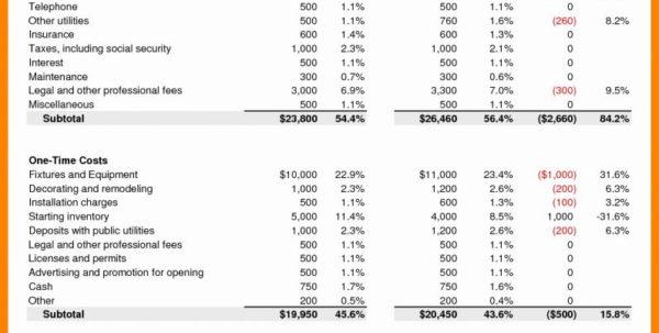 Spreadsheet Startup Throughout Bar Startup Costs Spreadsheet  Aljererlotgd