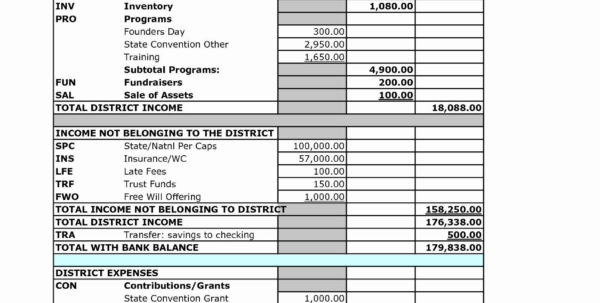 spreadsheet template for tax return google spreadshee example spreadsheet for tax return