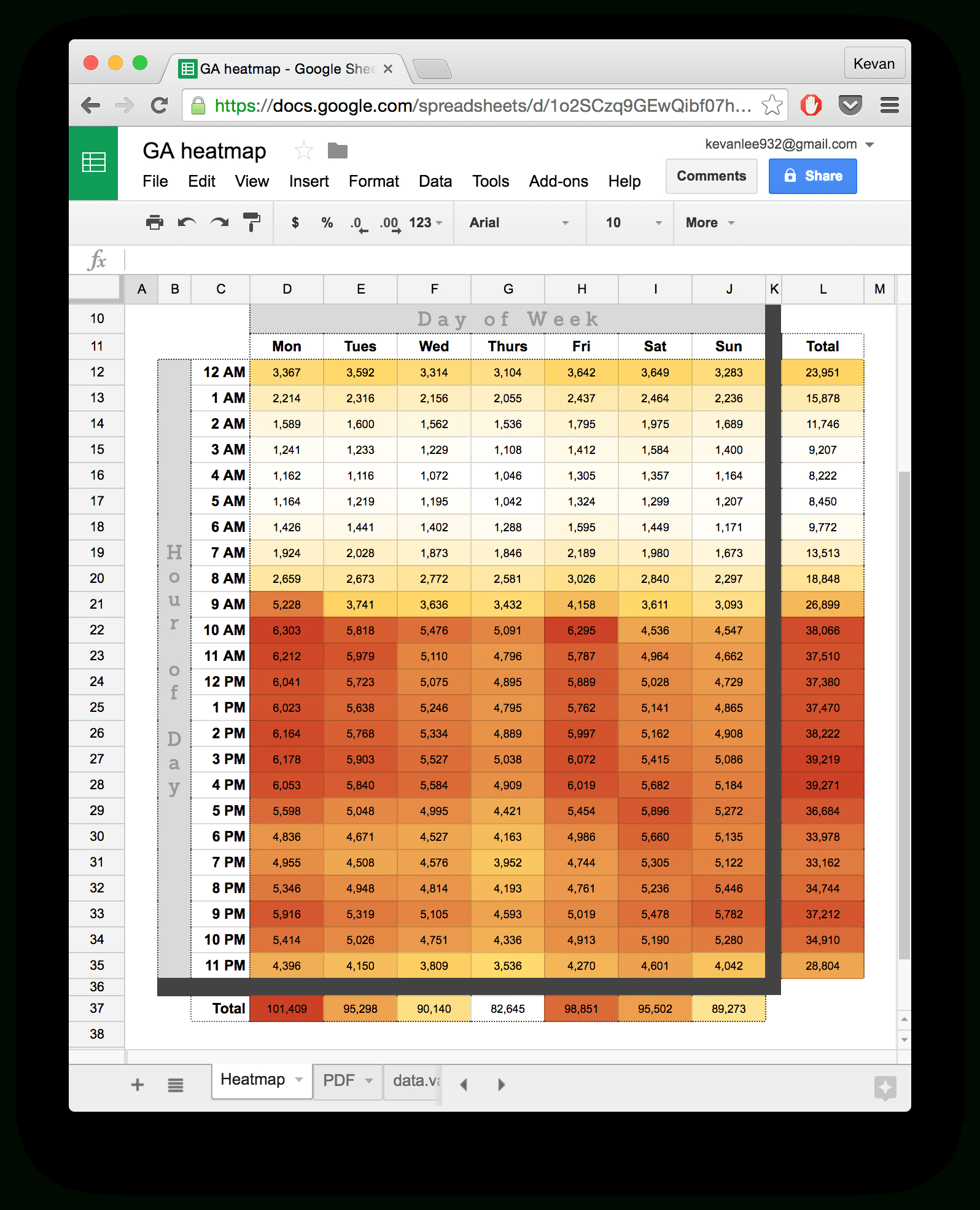 Spreadsheet Template Google Inside 10 Readytogo Marketing Spreadsheets To Boost Your Productivity Today