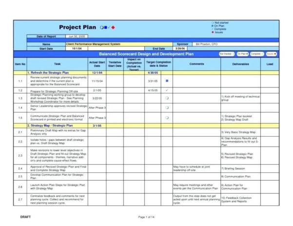 Spreadsheet Templates Google Docs Inside Project Management Spreadsheet Templates Google Docs Budget Template
