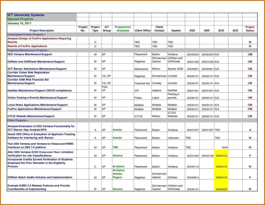 Spreadsheet Templates Google Docs Regarding Project Management Spreadsheet Template Google Docs With Templates