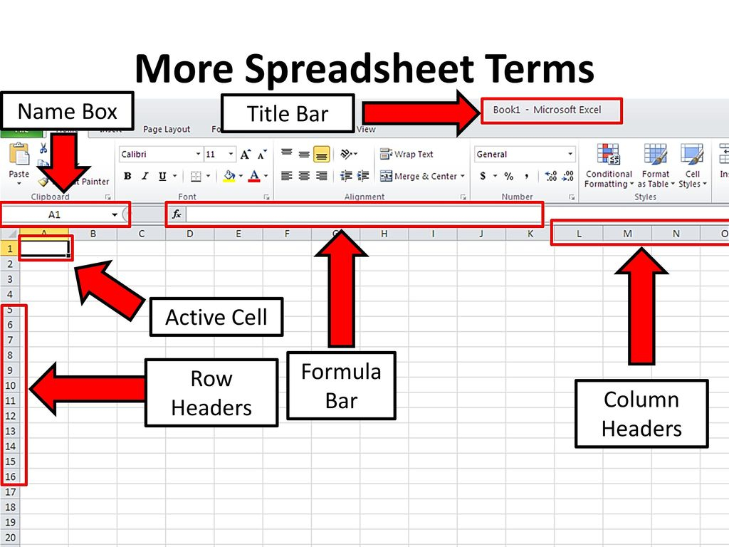 spreadsheet terms 2 payment spreadshee spreadsheet terms