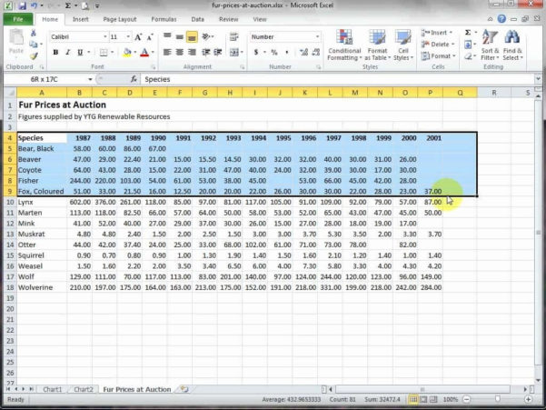 Spreadsheet Test For Interview For Excel Spreadsheet Test Free Online For Interview  Askoverflow