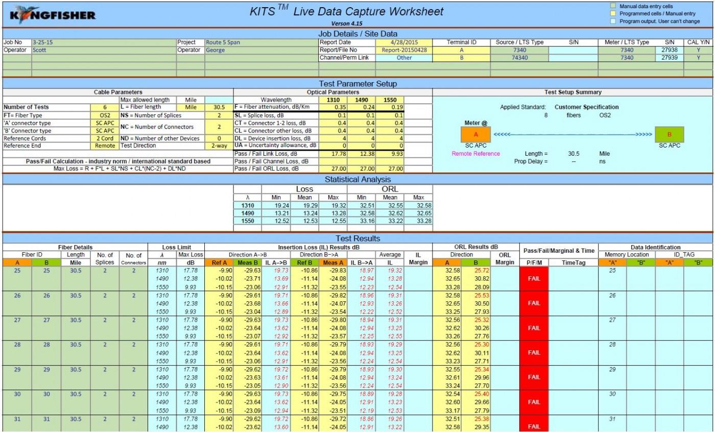 Spreadsheet Test Regarding 008 Test Case Template Xls Maxresdefault ~ Ulyssesroom