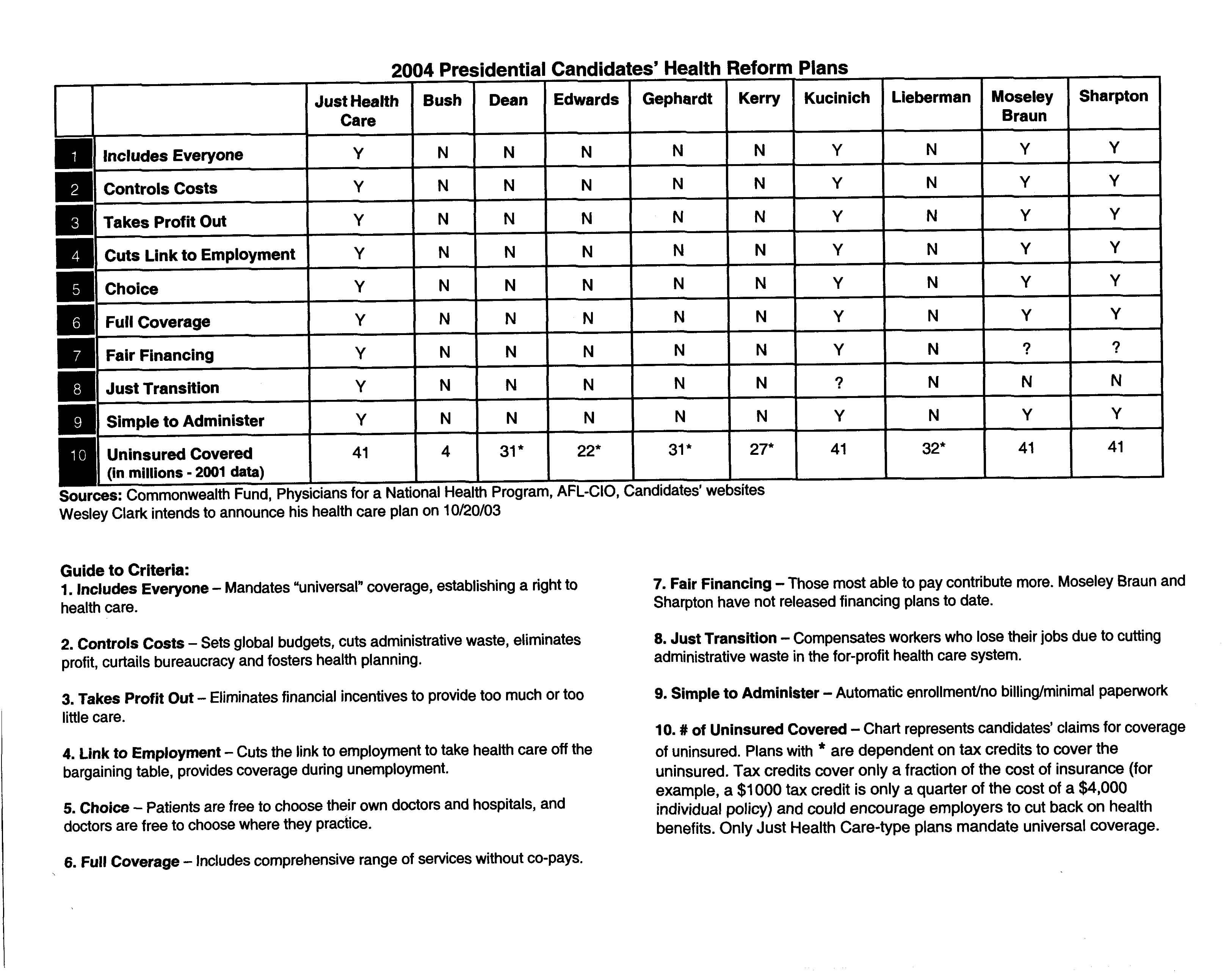 Spreadsheet To Compare Health Insurance Quotes Inside Comparing Health Insurance Plans Calculator  Homebiz4U2Profit