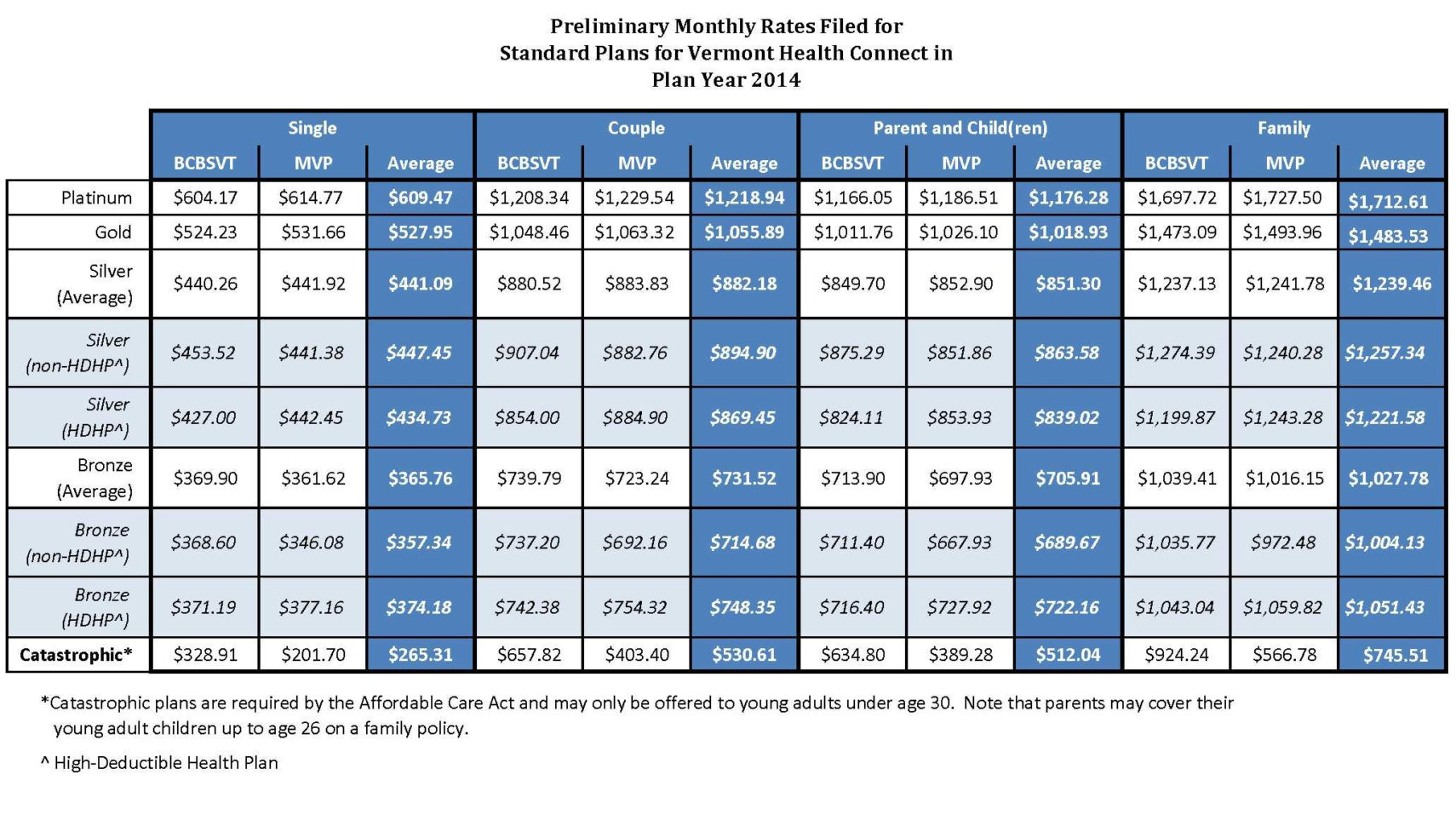 Spreadsheet To Compare Insurance Quotes In Health Insurance Quote Comparison Spreadsheet Health – Nurul Amal