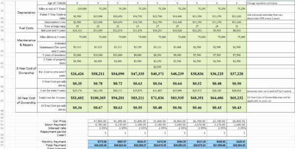 Spreadsheet To Compare Insurance Quotes In Spreadsheet To Compare Insurance Quotes On How To Make A Spreadsheet