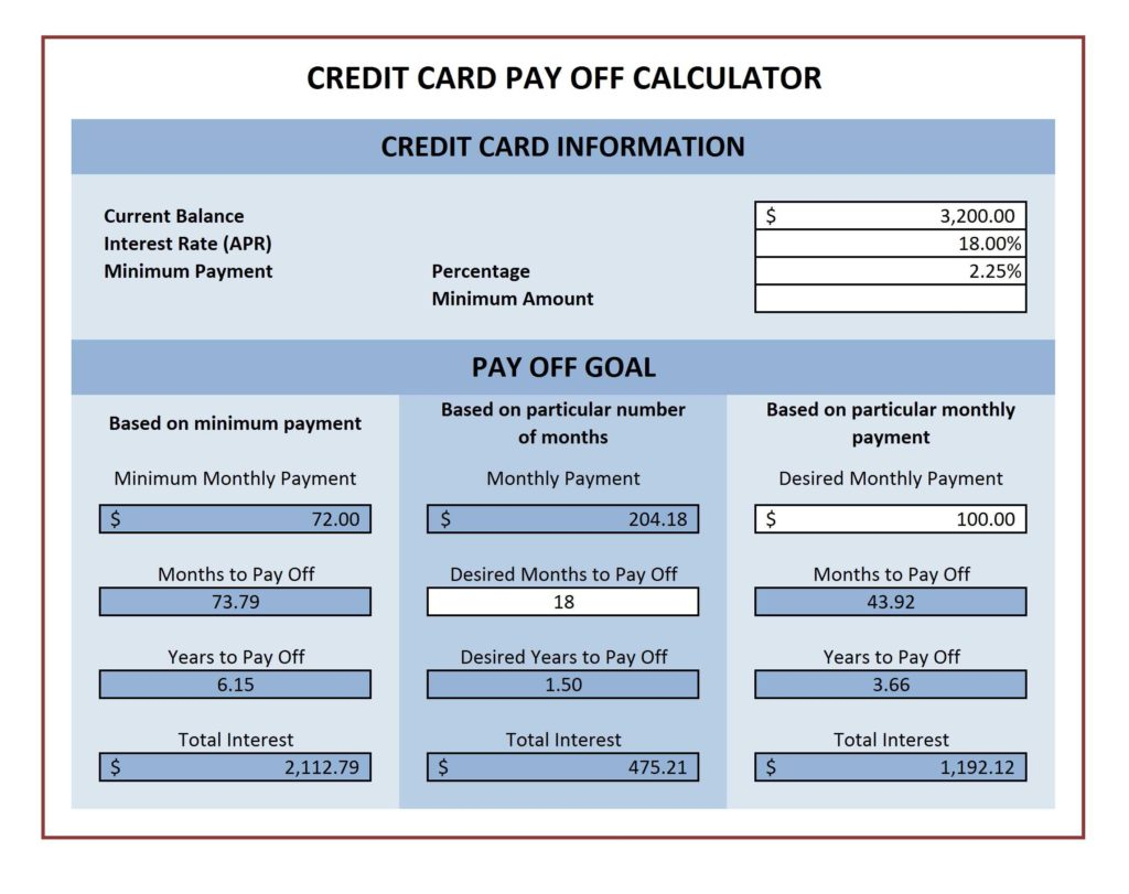Spreadsheet To Pay Off Debt Regarding Spreadsheet For Paying Off Debt And Credit Card Payoff Calculator