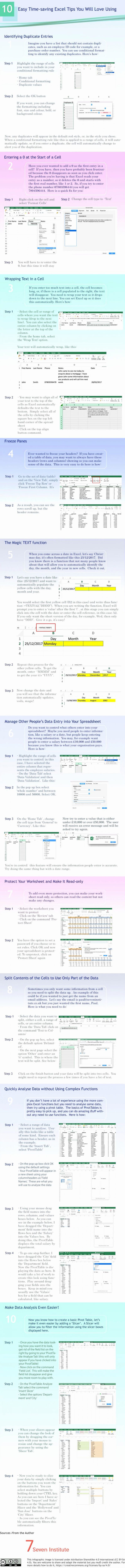 Spreadsheet Tools For Engineers Using Excel 2007 Solutions Manual Pdf With Regard To Spreadsheet Tools For Engineers Using Excel Free Download