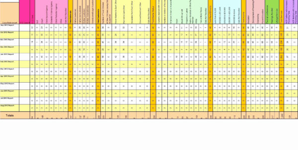 Spreadsheet Training Free With Regard To Excel Spreadsheet Training Free Fabulous Spreadsheet App Spreadsheet Spreadsheet Training Free Google Spreadsheet