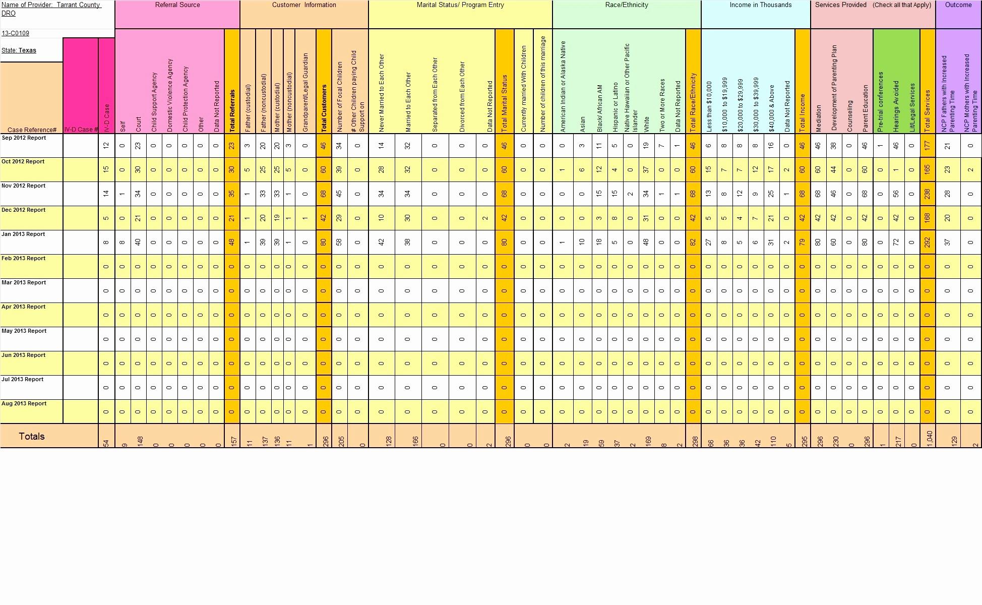 Spreadsheet Training Free With Regard To Excel Spreadsheet Training Free Fabulous Spreadsheet App Spreadsheet