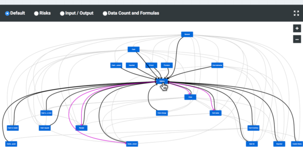 Spreadsheet Tutorial For Spreadsheet Visualization Tutorial :: Perfectxl Spreadsheet