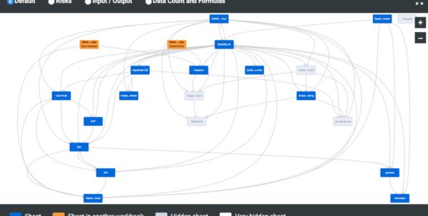 Spreadsheet Tutorial In Spreadsheet Visualization Tutorial :: Perfectxl Spreadsheet