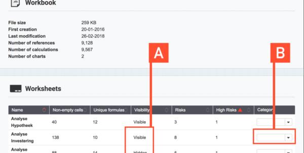 Spreadsheet Tutorial With Spreadsheet Characteristics Tutorial :: Perfectxl Spreadsheet