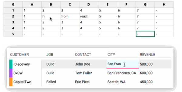 Spreadsheet Web Component In Building A Reactjs Spreadsheet Component  Developer Blog Spreadsheet Web Component Google Spreadsheet