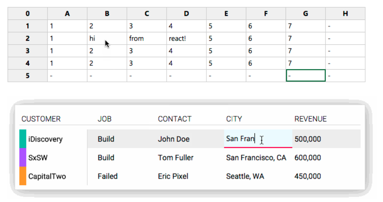 Spreadsheet Web Component In Building A Reactjs Spreadsheet Component  Developer Blog