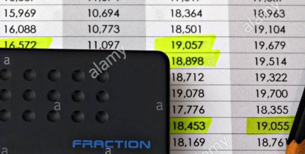 Spreadsheet Widget Regarding Calculator And Spreadsheet Widget Units Manufactured Stock Photo