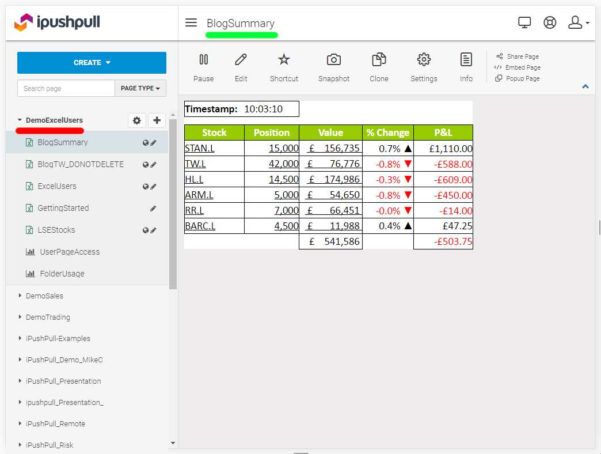 Spreadsheet Wordpress Plugin Within Live Updates From Excel Spreadsheets For Wpipushpull Plugin