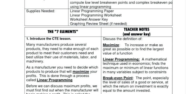 Spreadsheet Worksheets For Students Within High School Lesson Plans Spreadsheet Lesson Plans For High School