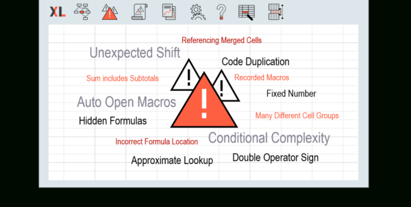 Spreadsheets For Architects For Essentials Of Perfectxl Spreadsheet Validation Tool :: Perfectxl