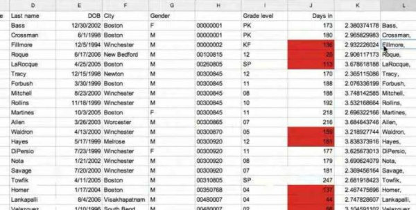 Spreadsheets For Dummies Free Regarding Google Spreadsheets For Beginners  Youtube Within Spreadsheets For
