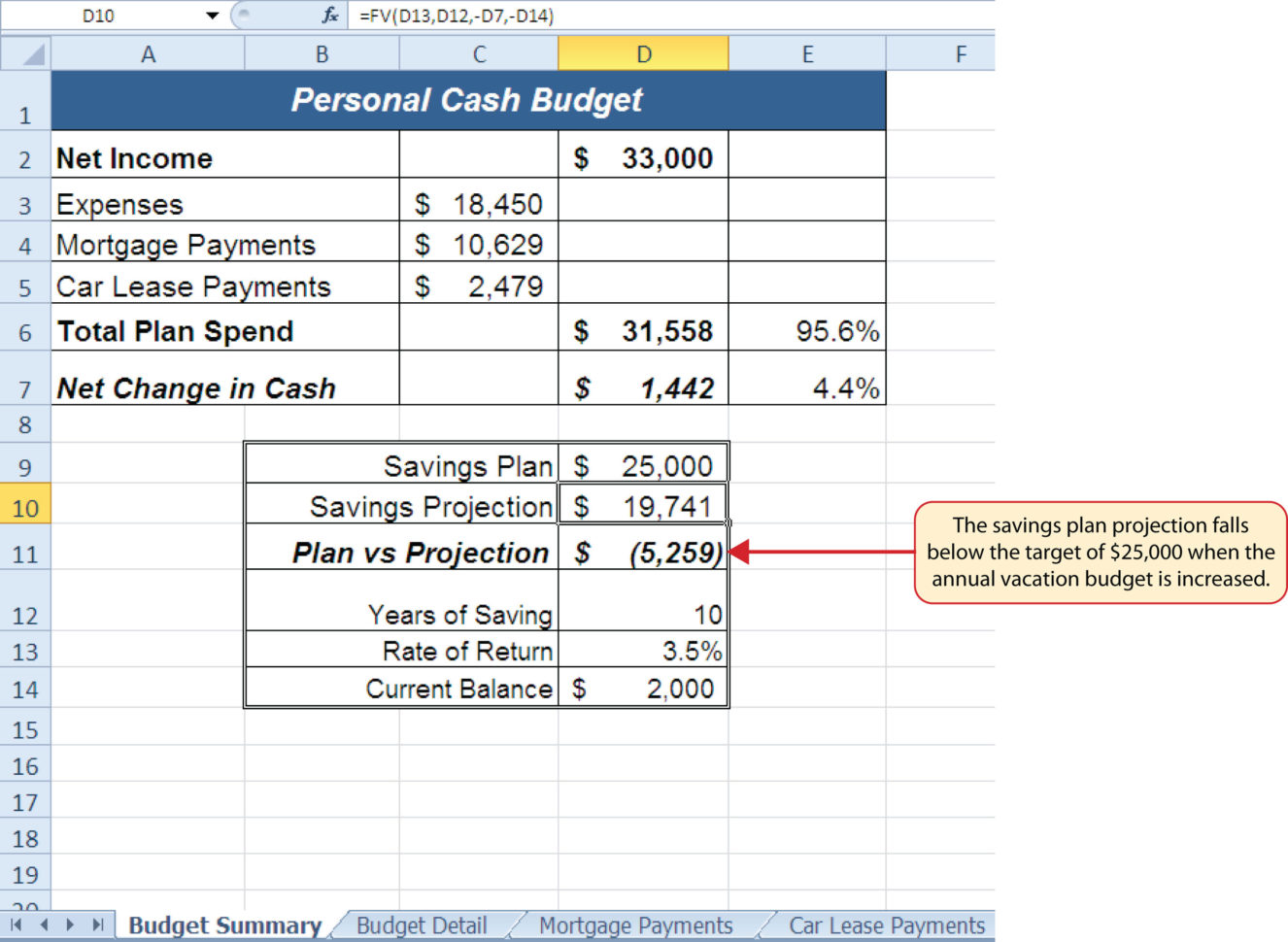 Spreadsheets Made Easy For Financial Spreadsheets Made Easy – Spreadsheet Collections