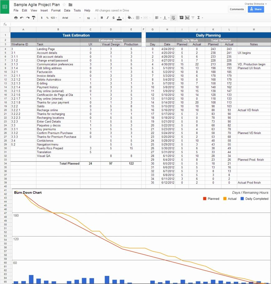 Sprint Planning Spreadsheet Pertaining To Sprint Planning Spreadsheetlate Image Hdlates Scrum Capacity Agile