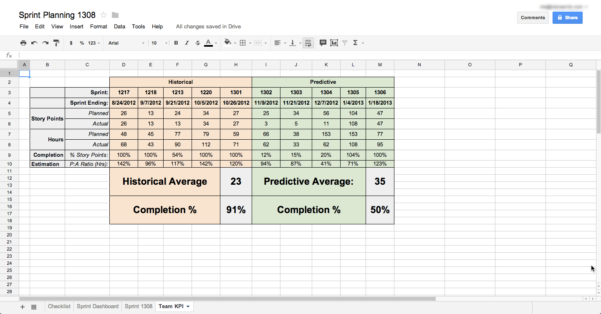 Sprint Planning Spreadsheet With Regard To Sprintlanning Spreadsheetlan Tools For Efficiency Or Design