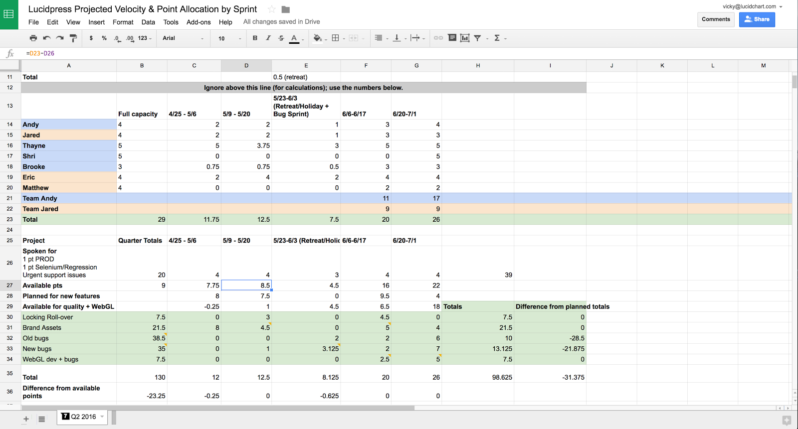 Sprint Planning Spreadsheet With Sprint Planning Spreadsheet On Debt Snowball Spreadsheet Project